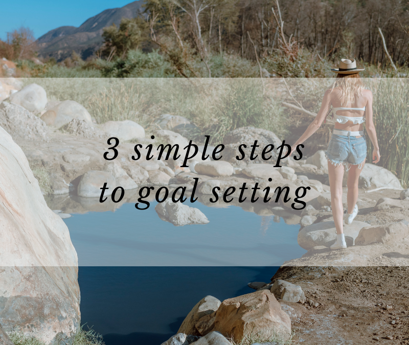 3 simple steps to goal setting!